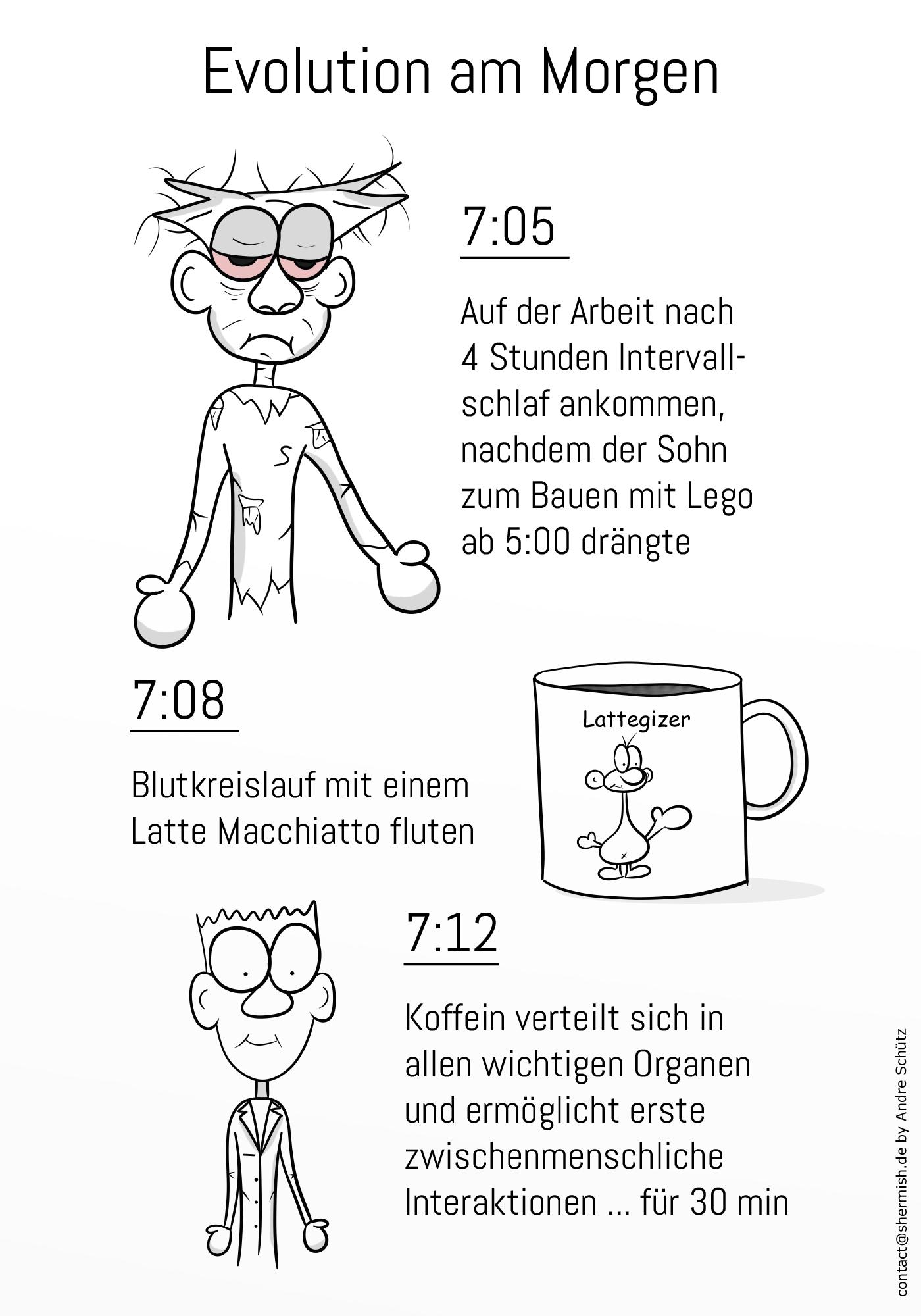 Evolution des Menschen am Morgen